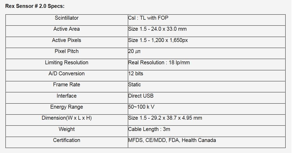Rex Iridium Digital X-Ray Sensor System