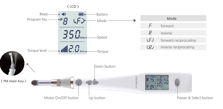 Endo A Class Endodontic LED Rotary System