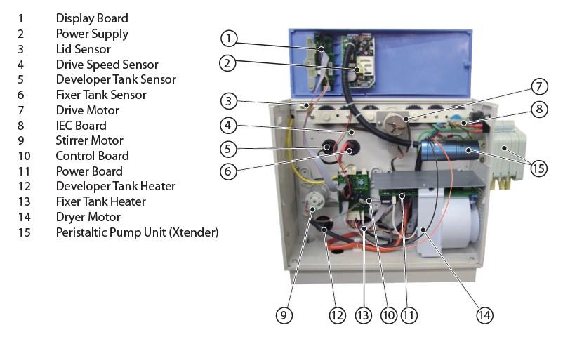 Xtender Automatic X-Ray Film Processor