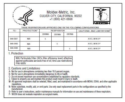 Moldex 2200N95 Series N95 Particulate Respirator  Niosh Chart