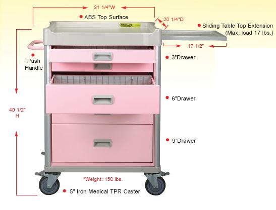 Rimocart Procedure Dental Cart