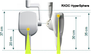 My Ray RXDC  IntraOral X-Ray Unit