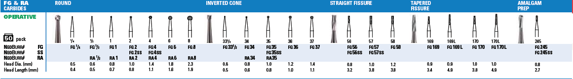NeoBurr Carbide Operative Dental Burs